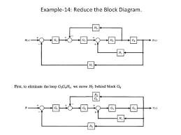 block diagram reduction examples the wiring diagram block diagram representation of control systems block diagram