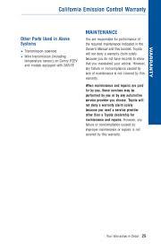 2012 Toyota Camry Warranty & Maintenance information