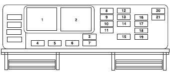 solved i am looking for the diagram for the stereo fixya see the diagram for that fuse box below as well i am looking for the clifford224 57 jpg