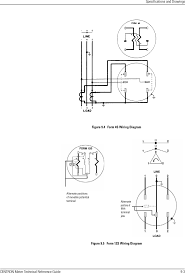 form 4s meter wiring diagram wiring library form 4s meter wiring diagram