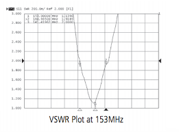 Wide Band Antennas Laird Connectivity