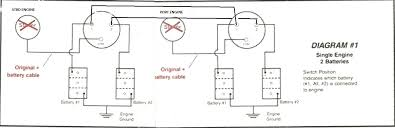 wiring diagram for twin engine boat wiring image hi i have 2 battery switches 4 batteries and twin outboards on wiring diagram for twin