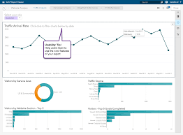 Visual Analytics Creating A Web Analytics Report In Sas Visual Analytics 8 1