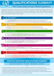 Qualifications For A Resumes How To Write A Qualifications Summary Infographic