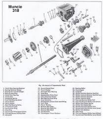 similiar muncie speed transmission keywords muncie 3 speed manual transmission parts rebuild kits and overhaul