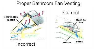 how to vent a bathroom fan exhaust venting installation install