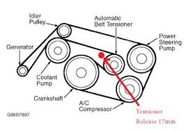 e320 cdi auxiliary belt change mercedes benz owners forums the belt tensioner is 17mm and is just to the left of the tensioner pulley turn anti clockwise to release