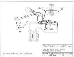 fender humbucker wiring diagram images fender american special ernie ball wiring diagram on selector switch a stratocaster