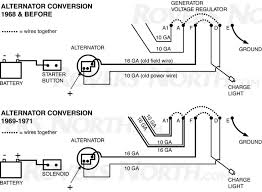 rovers north classic land rover parts tech tip series Dynamo To Alternator Conversion Wiring Diagram *soldering is recommended for all connections 97 Chevy Alternator Wiring Diagram