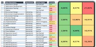 project management free templates project management templates free excel resources
