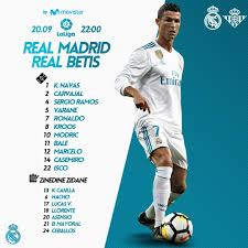 LA LIGA: Real Madrid 0-1 Real Betis Player Ratings – RMadrid37