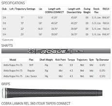 Cobra Hybrid Loft Chart Cobra King F8 Hybrid Clubhouse Golf