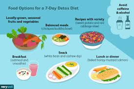 Planned Meals For A Week Smart Ways To Approach A 7 Day Detox Diet Plan