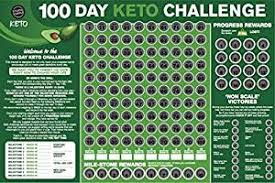 100 Day Keto Challenge Scratch Off Poster The Perfect