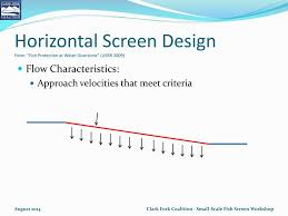Fish Screen Design Ppt Watson Fish Screen Powerpoint Presentation Free