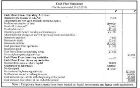 online cash flow calculator calculating cash flows from operating activities cash flow statement