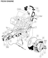 club engine parts car pictures car canyon club car engine parts diagram in addition also 580x607 · club