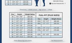 Cap And Gown Measurement Chart Jostens Cap And Gown Size Chart Jostens Cap And Gown Size