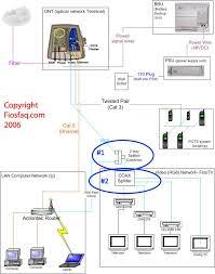 coax wiring diagram coax wiring diagrams description whq7lfl coax wiring diagram