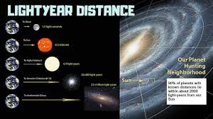 Distance Of Light Year What Is A Light Year Nasa Explains