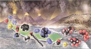 Alexander Ivánovich Oparin; el origen de la vida en la Tierra. –  Biogeociencia