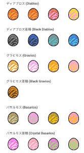 Monster Hunter Stories Egg Patterns