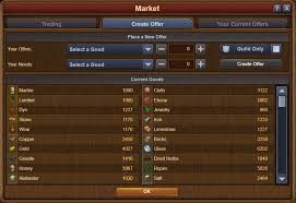 Goods Required Per Era Forge Of Empires Guides