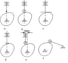 rotary engine wiring diagram rotary image wiring mazda rotary engine mazda image about wiring diagram on rotary engine wiring diagram