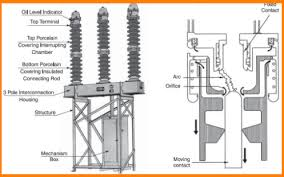 different types of circuit breakers and its applications circuit breaker diagram for 1977 harley fxs at Circuit Breaker Diagram