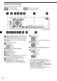 sony cdxca710x wiring diagram schematics and wiring diagrams sony cdx ca700x fm am pact disc player manual