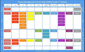 017 Process Flow Chart Template Excel Ideas Flowcharts Free