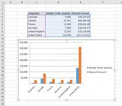 Table Charts Xlcubedwiki