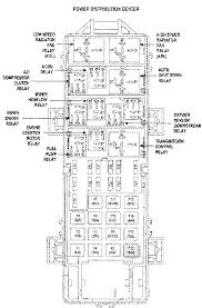 jeep xj fuse box 2013 grand cherokee fuse box 2013 wiring diagrams online