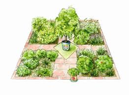 Small Picture Product Review Creating Custom Garden Spaces Herbs Gardens and