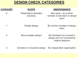 Design Check Categories Ray Filip Beng Hons Msc Dic Ceng Fice Temporary Works
