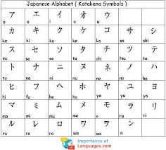 Learn Japanese In English Letters Learn Japanese Complete
