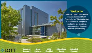 green office building. Click To Interact With The Green Building Dashboard Office