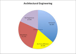 architectural engineering salary. Brilliant Engineering Charming Sumptuous Design Ideas Architectural Engineering Vibrant Download  Tsrieb Com For Salary
