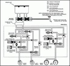 hayes brake controller wiring diagram wiring diagrams brake controller wiring diagram nodasystech