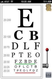 51 Unmistakable Eye Chart App
