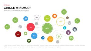 Mind Map Designs Simple Circle Mindmap Mind Map Template Mind Map Design Simple
