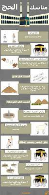 مناسك الحج - Sputnik Arabic