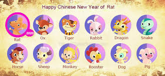 Chinese Birth Order Chart Chinese Zodiac 12 Animal Signs Calculator Origin App
