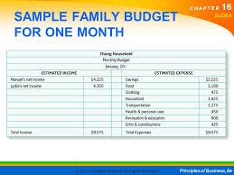 Sample Of Family Budget Sample Of Family Budget Barca Fontanacountryinn Com