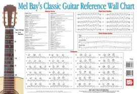 Guitar Chart Wall Chart Classic Guitar Reference