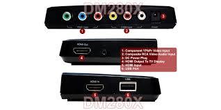composite input tv. Unique Input Amazoncom Allin1 Digital HDMI Componet HD Composite RCA DVR Recorder  Home Audio U0026 Theater On Input Tv V