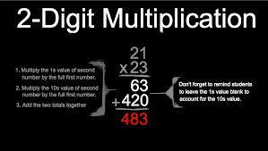 two digit multiplication worksheets and