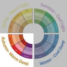20 Best Color Charts Images Color Season Colors Seasonal