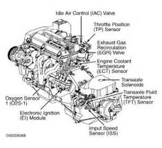 similiar saturn sl1 engine diagram keywords 2002 saturn sl1 engine diagramon wiring diagram for 2002 saturn sl1