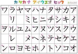 Calligraphy Strokes Chart Pin On Katakana Chart